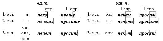 http://tak-to-ent.net/matem/5rus/image031.png