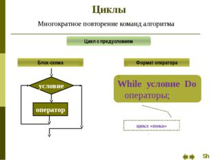 Циклы Многократное повторение команд алгоритма Цикл с постусловием Блок-схема
