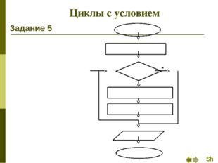 Массивы  Совокупность однотипных элементов имеющих одно имя Алгоритмы обрабо