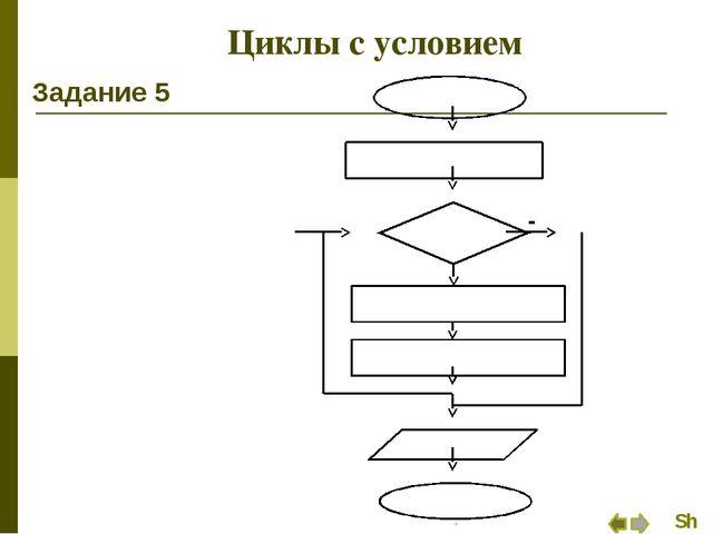 Массивы  Совокупность однотипных элементов имеющих одно имя Алгоритмы обрабо...