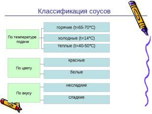 Классификация соусов * По температуре подачи горячие (t=65-70°С) теплые (t=4