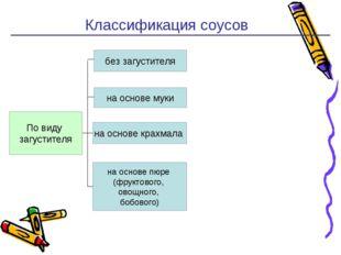 Классификация соусов * По виду загустителя без загустителя на основе муки на
