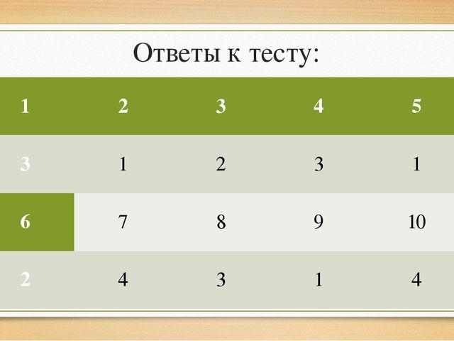 Ответы к тесту: 1 2 3 4 5 3 1 2 3 1 6 7 8 9 10 2 4 3 1 4