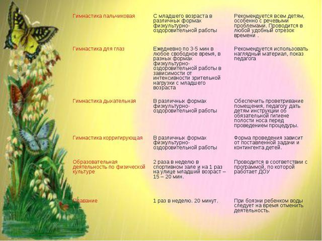 Гимнастика пальчиковаяС младшего возраста в различных формах физкультурно-оз...