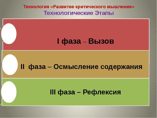 Технология «Развитие критического мышления» Технологические Этапы
