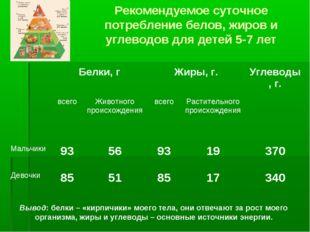 Рекомендуемое суточное потребление белов, жиров и углеводов для детей 5-7 лет