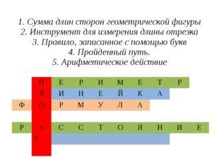 1. Сумма длин сторон геометрической фигуры 2. Инструмент для измерения длины