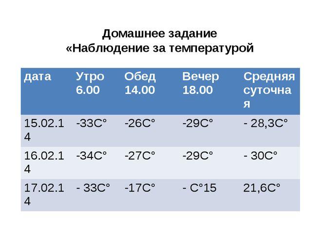 Домашнее задание «Наблюдение за температурой датаУтро 6.00Обед 14.00Вечер...