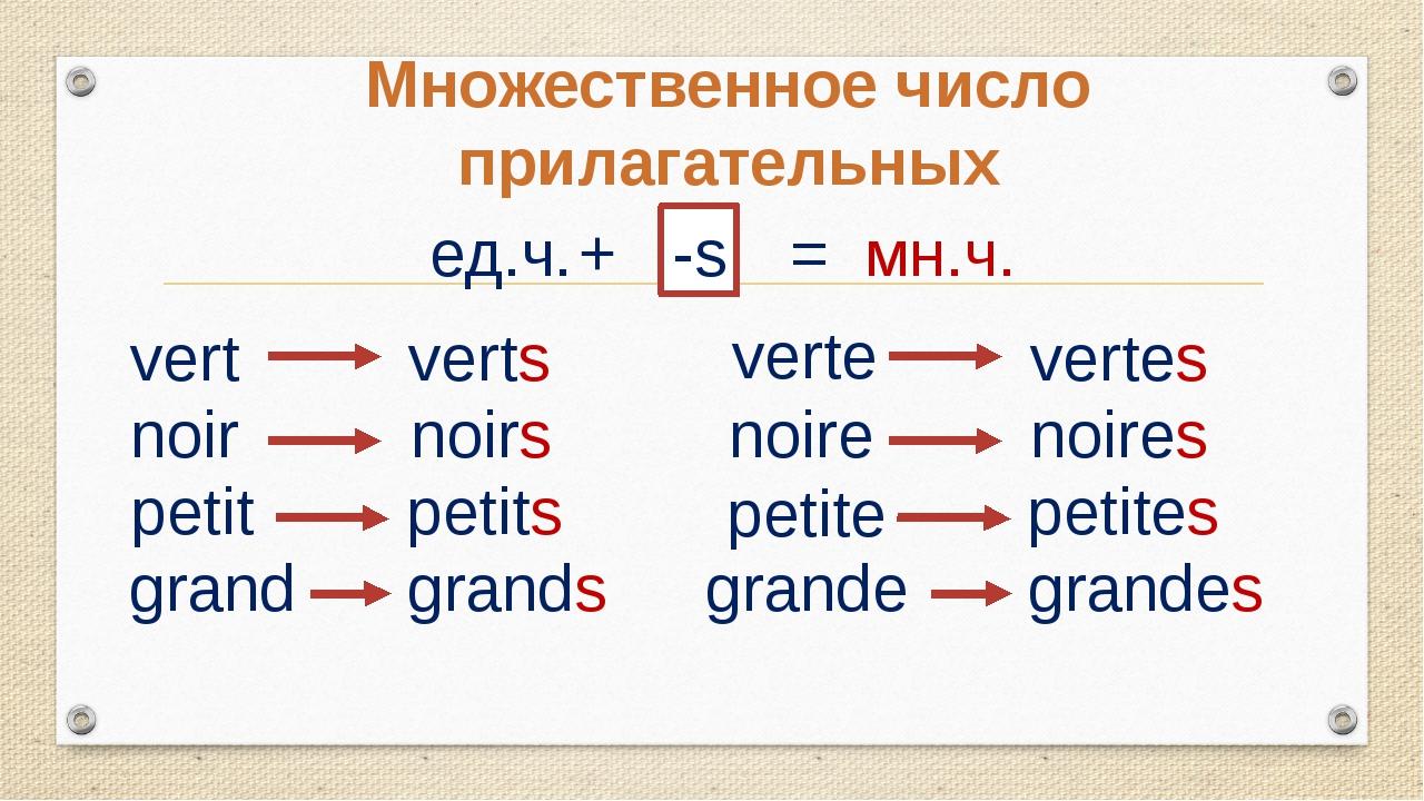Множественное число прилагательных ед.ч. -s + = мн.ч. vert verts noir noirs p...