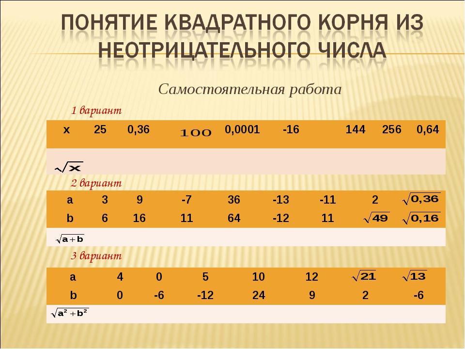 Самостоятельная работа 1 вариант 2 вариант 3 вариант х250,360,0001-16 1...