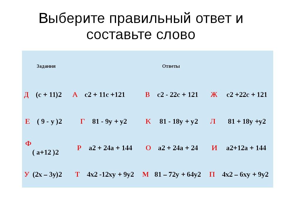 Выберите правильный ответ и составьте слово Задания Ответы Д(с + 11)2 Аc2+ 11...