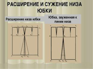 РАСШИРЕНИЕ И СУЖЕНИЕ НИЗА ЮБКИ Расширение низа юбки Юбка, зауженная к линии н