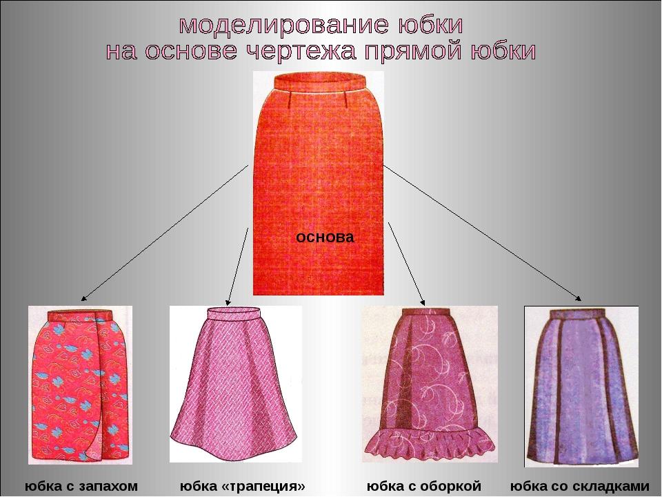 основа юбка с запахом юбка «трапеция» юбка с оборкой юбка со складками