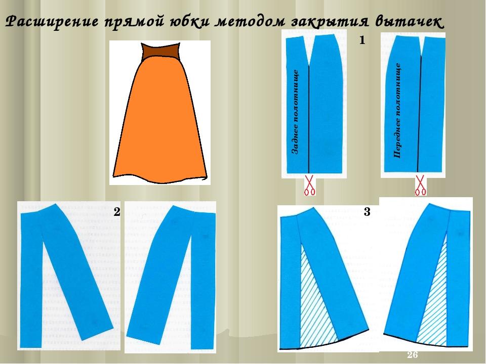 Расширение прямой юбки методом закрытия вытачек *