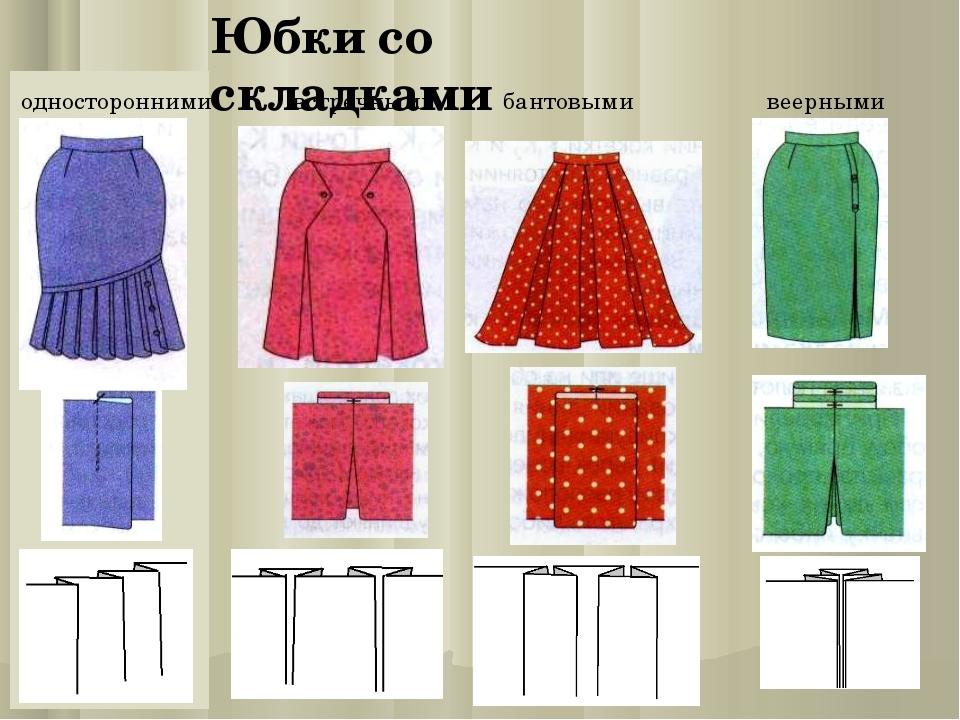 Как сшить платье с складками на юбке 491