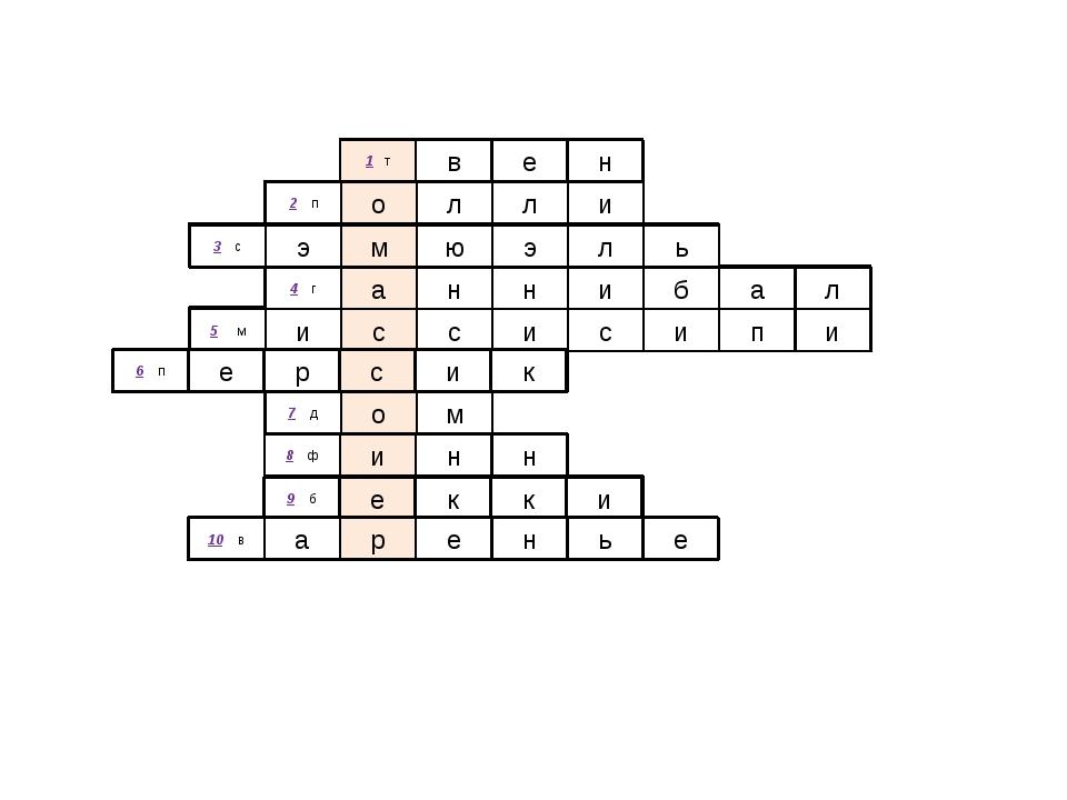 2 . 3 . 4 . 5 . 6 . 9 . 7 . 8 . 10 . 1 . 1 т в е н 2 п о л л и 3 с э м ю э ь...