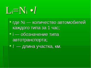 Li=Ni •l где Ni — количество автомобилей каждого типа за 1 час; i — обозначен