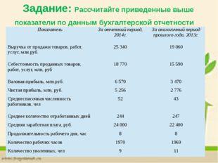 Задание: Рассчитайте приведенные выше показатели по данным бухгалтерской отче