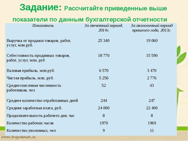 Задание: Рассчитайте приведенные выше показатели по данным бухгалтерской отче...