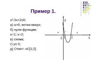 Пример 1. х²-3х+2≤0; а) а>0; ветви вверх; б) нули функции; х=1; х=2; в) схем