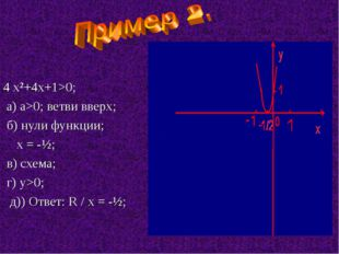 4 х²+4х+1>0; а) а>0; ветви вверх; б) нули функции; х = -½; в) схема; г) у>0;