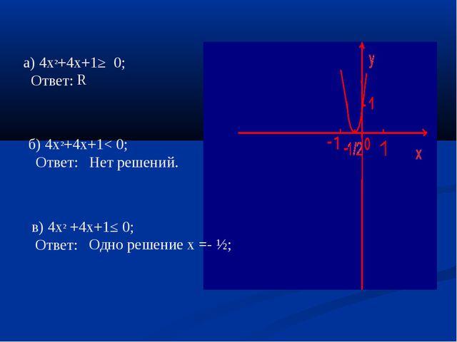 а) 4х²+4х+1≥ 0; Ответ: б) 4х²+4х+1< 0; Ответ: Нет решений. R в) 4х² +4х+1≤ 0;...