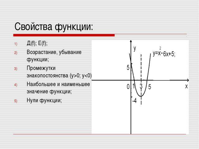 Свойства функции: Д(f); Е(f); Возрастание, убывание функции; Промежутки знако...