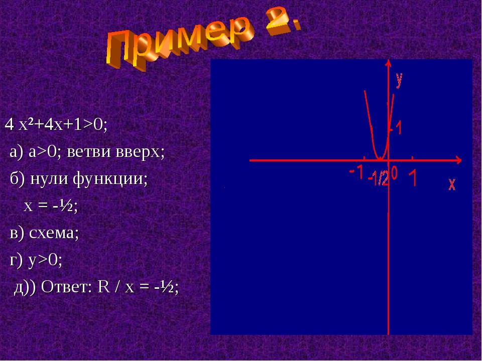 4 х²+4х+1>0; а) а>0; ветви вверх; б) нули функции; х = -½; в) схема; г) у>0;...
