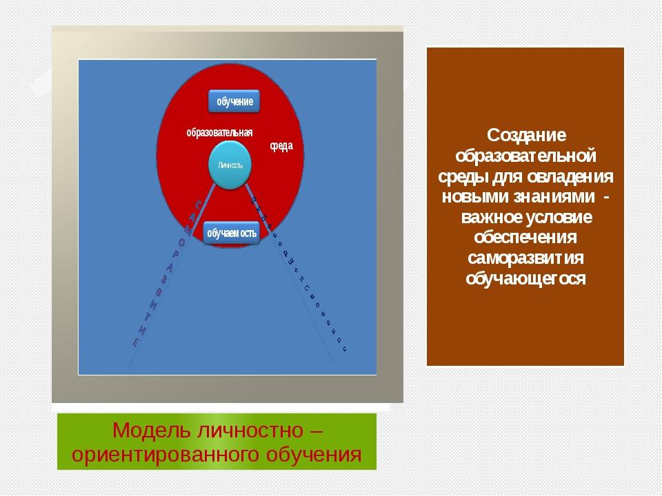 Создание образовательной среды для овладения новыми знаниями - важное условие...