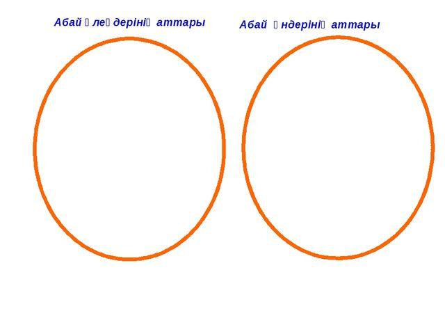 Абай өлеңдерінің аттары Абай әндерінің аттары