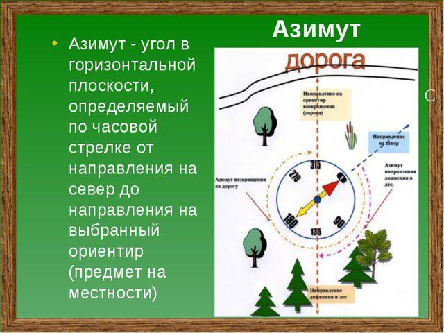 Азимут Азимут - угол в горизонтальной плоскости, определяемый по часовой стре...