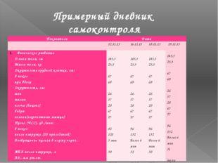 Примерный дневник самоконтроля Показатели Дата 12.11.15 16.11.15 18.11.15 19