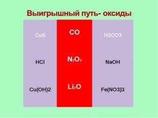 CuS  CO H2CO3 HCl  N2O3 NaOH Cu(OH)2  Li2O Fe(NO3)3