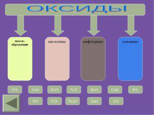 несоле- образующие кислотные амфотерные основные CO2 FeO Al2O3 N2O BeO CaO SO