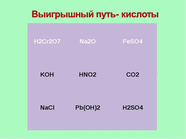 H2Cr2O7  Na2O FeSO4 KOH  HNO2 CO2 NaCl  Pb(OH)2 H2SO4