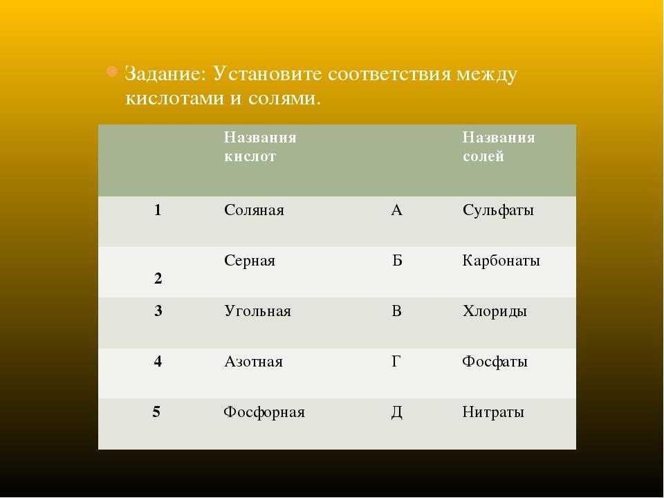 Задание: Установите соответствия между кислотами и солями.  Названия кислот...