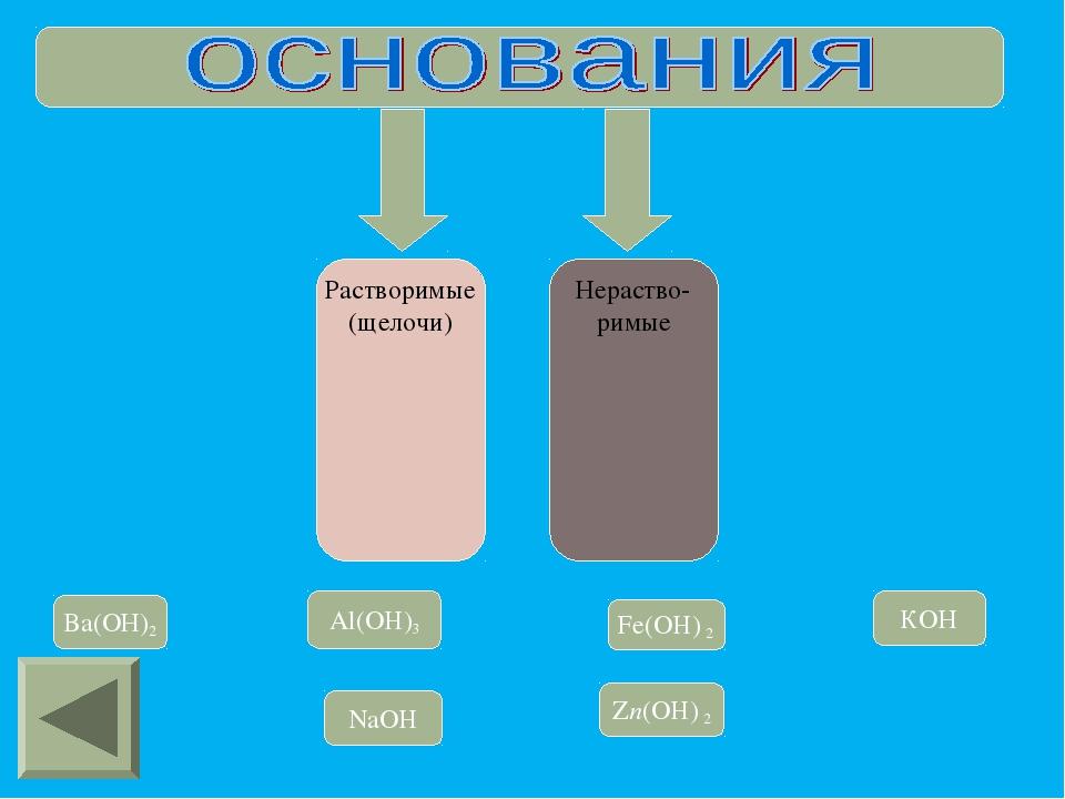 Растворимые (щелочи) Нераство- римые Ва(OН)2 Al(OH)3 Fe(OH) 2 КOН NaOH Zn(OH) 2