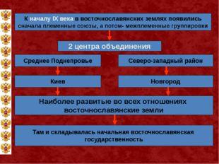 К началу IX века в восточнославянских землях появились сначала племенные союз