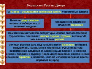 Государство Русь на Днепре В IX веке – усиливается княжеская власть у восточн