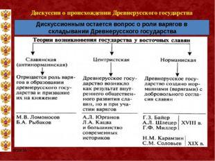 Дискуссии о происхождении Древнерусского государства Дискуссионным остается