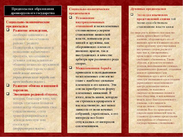 Предпосылки образования древнерусского государства Социально-политические пре...