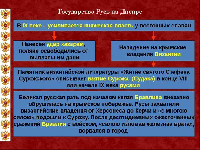 Государство Русь на Днепре В IX веке – усиливается княжеская власть у восточн...