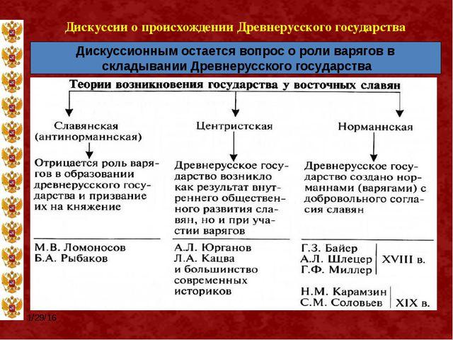 Дискуссии о происхождении Древнерусского государства Дискуссионным остается...