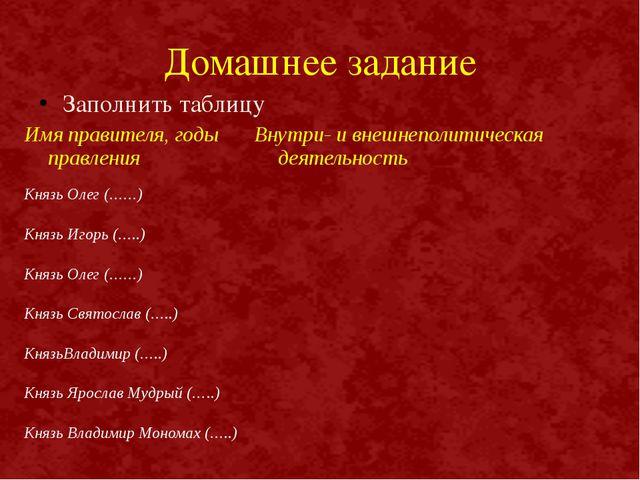 Домашнее задание Заполнить таблицу Имя правителя, годы правления Внутри- и вн...