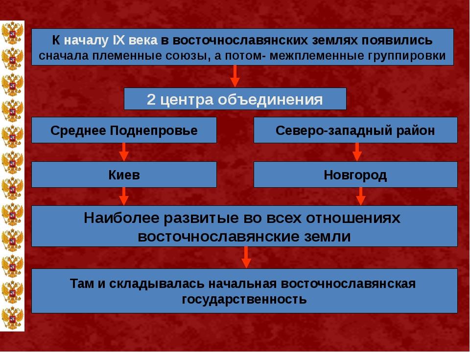 К началу IX века в восточнославянских землях появились сначала племенные союз...