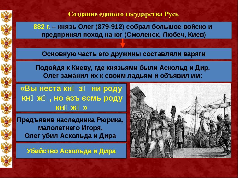 Создание единого государства Русь 882 г. – князь Олег (879-912) собрал большо...