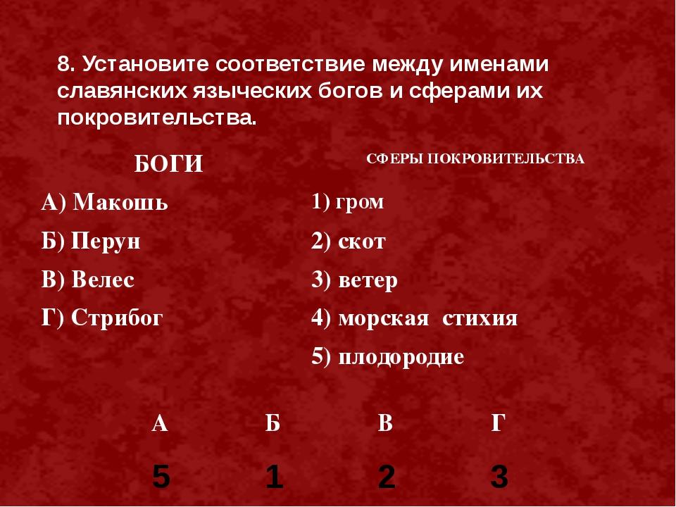 8. Установите соответствие между именами славянских языческих богов и сферами...