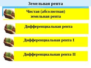 Чистая (абсолютная) земельная рента Дифференциальная рента Дифференциальная р