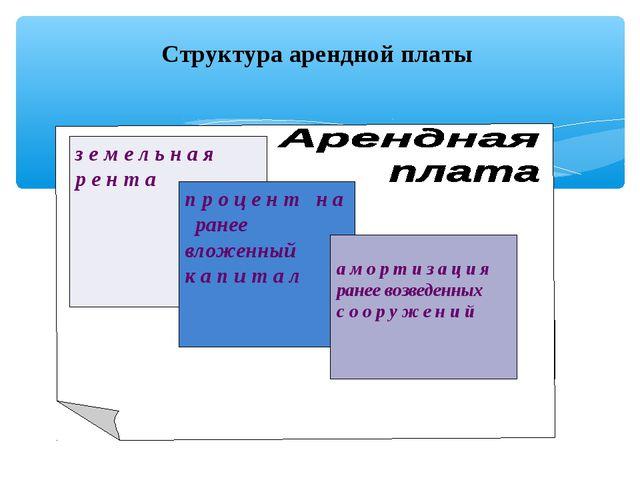 Структура арендной платы з е м е л ь н а я р е н т а п р о ц е н т н а ранее...