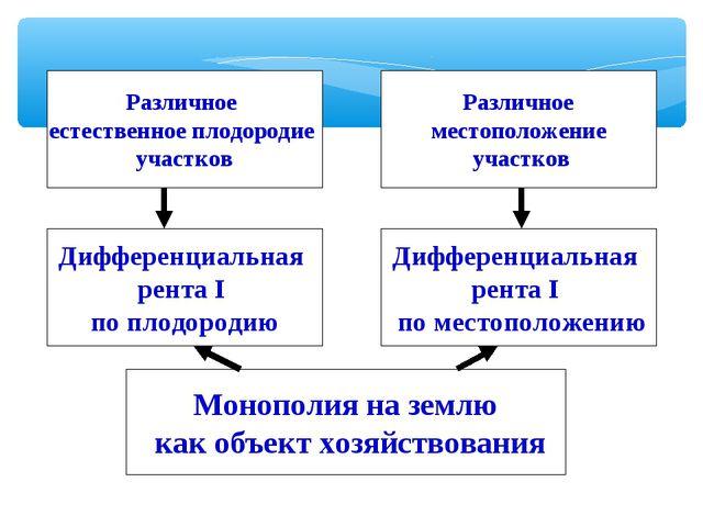(C) ПТПЛ, 2004